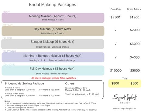 Wedding Hair And Makeup Price List by Complete Bridal Makeup List Saubhaya Makeup