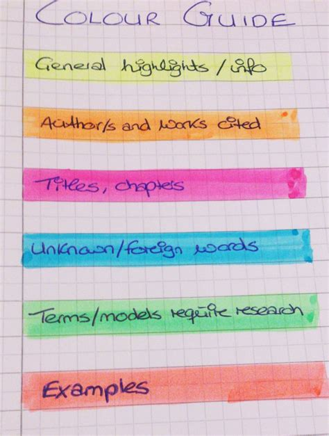 best 25 color coding notes ideas on colorful