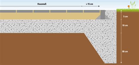fundament für carport wie tief 4 fundamente f 252 r ihr gartenhaus