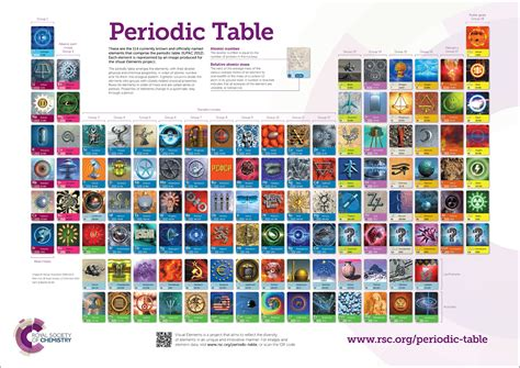 Periodic Table Wall by Periodic Table Wall Chart Periodic Table Wall Chart 4