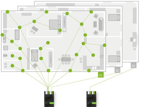 tree system of house wiring loxone tree reduces smart home wiring requirements by up