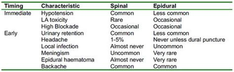 c section spinal block side effects side effects of c section 28 images module 7 side