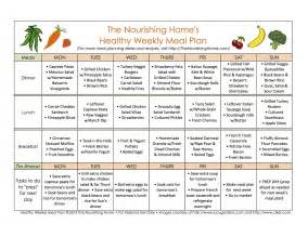 Healthy Meal Planner Template Get Organized To Eating Healthier Organizing Made Fun