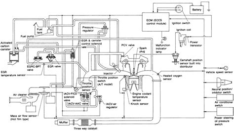 b12 nissan sr 18 wiring diagrams wiring diagram schemes