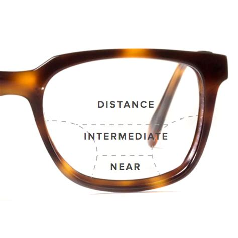 progressive eyeglasses lenses reviews shopping