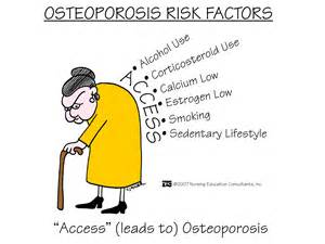 the risk factors for osteoporosis in women