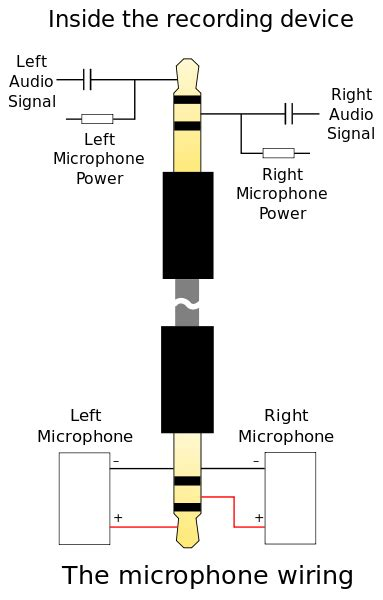 Digital Ivision Labs How Do 3 5mm Jacks Trs Connectors