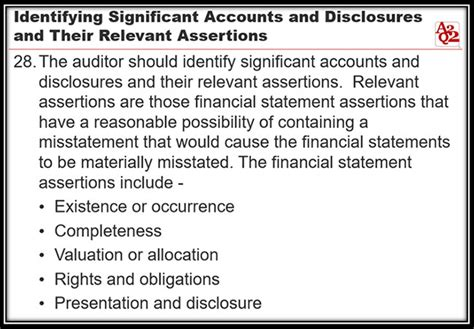 5 Audit Assertions by 5 Financial Statement Assertions Fig 3 Five Financial