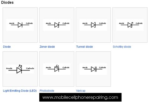 schottky diode schematic symbol mobile cell phone repairing circuit symbols of most common electronic component
