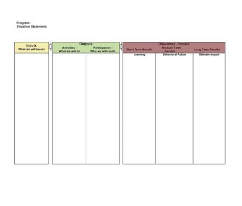 more than 40 logic model templates exles template lab