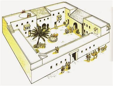 imagenes de casas judias artesan 205 a en el bel 201 n arquitectura hebrea en tiempos de jesus