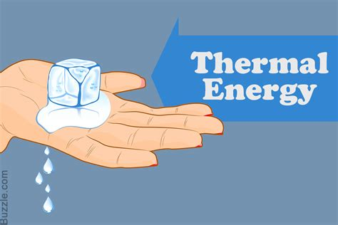 the 13 types of energy and their varied applications and