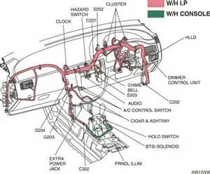 Renault Trafic Wiring Diagram Renault Trafic Air Bag Wiring Diagram Trafic Free