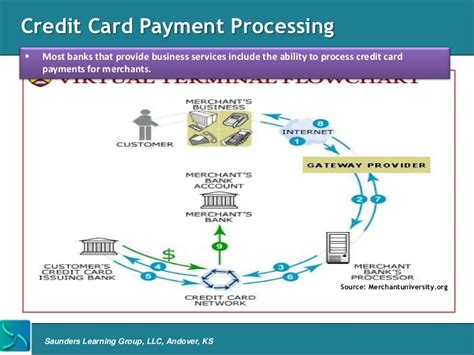 credit card processing template business account credit card processing gallery card