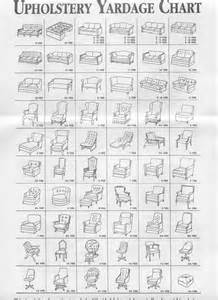 Fabric Chart For Upholstery Upholstery Fabric Requirement Chart