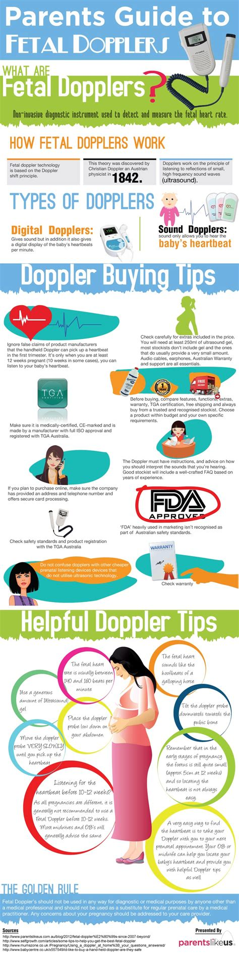 s day parents guide parents guide to fetal dopplers infographic parents