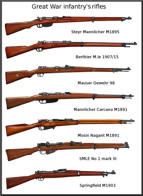 german weapons german military weapons of ww1 ww2 ww1 infantry rifles by andreasilva60 on deviantart war
