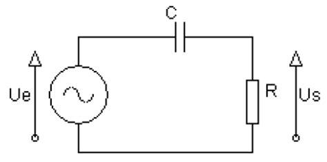 diagramme de bode exercice corrigé si les filtres passifs exercices corrig 233 s exo solution