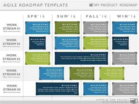agile templates four phase agile product strategy timeline roadmapping