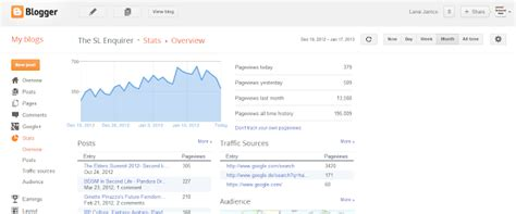 sle newspaper report sle stats report for january 2013 a 3 000 hit increase in