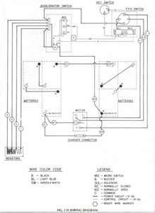 SOLVED: Ezgo electric golf cart wiring diagram - Fixya
