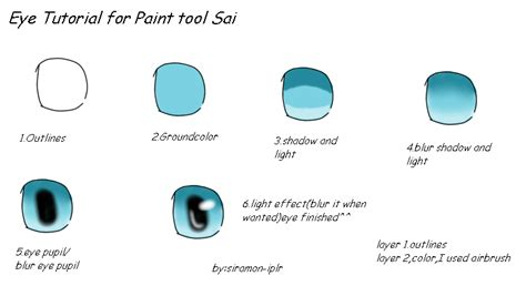 paint tool sai eye tutorial deviantart paint tool sai eye tutorial by siramon iplr on deviantart