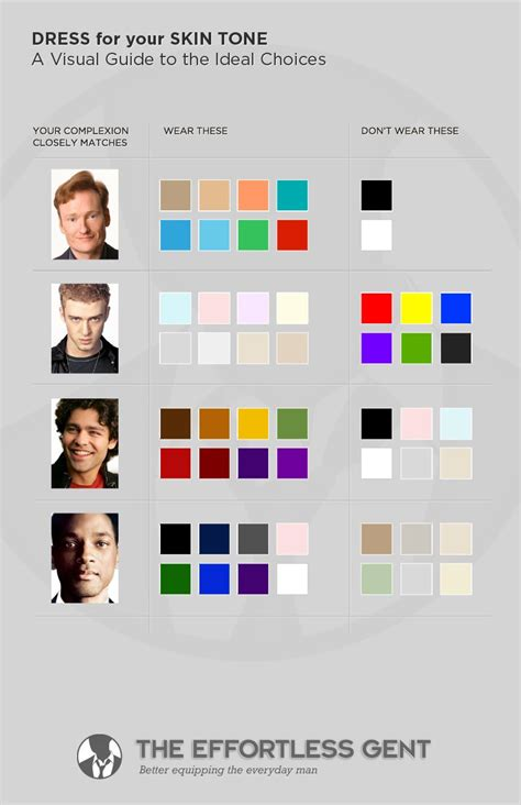 colors that look with basics what color looks best with your skin type there