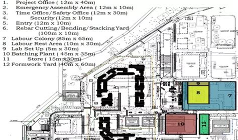 zf2 layout variables in view how does a site engineer develop a construction site