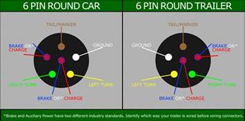trailer hitch wiring diagram 7 pin on for 6 plug jpg