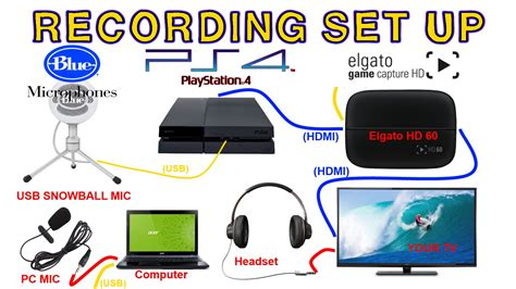 How To Put A Capture On A Config Sentry Mba by How To Capture Everything Elgato Hd Hd60 Ps4 Usb