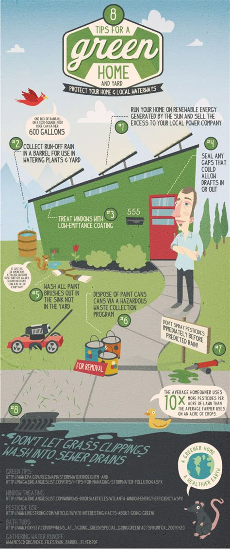 7 Tips On Going Green And Staying Green by Infograf 237 A Para Una Vida Quot M 225 S Sostenible Quot Michele Iurillo