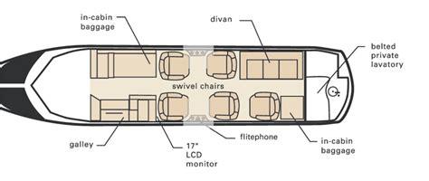 hawker 800 xp midsize jets charterscanner