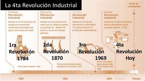la cuarta revolucin industrial la cuarta revoluci 243 n industrial fourth industrial revolution