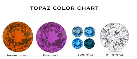 what color is topaz pin by navneetgems on swiss blue topaz topaz color pink