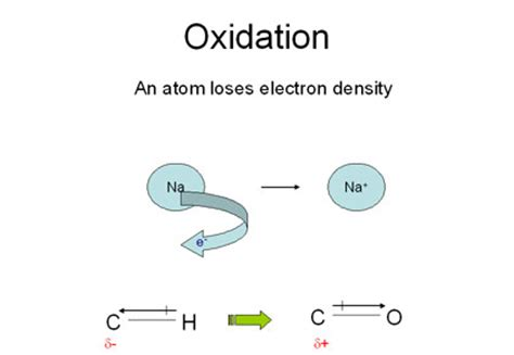 exle of oxidation energy from fossil fuels