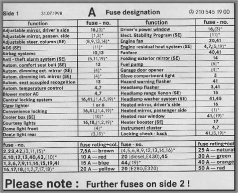 fuse box chart  fuse   peachparts mercedes