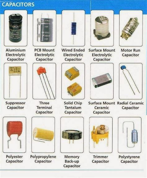 type capacitor bank different types of capacitor banks 28 images how can i select the right capacitors for my