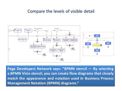 bpmn visio template bpmn in pegasystems prpc flow