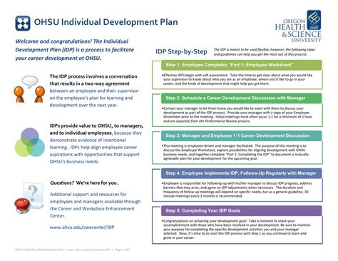 Professional Development Plan Template For Managers