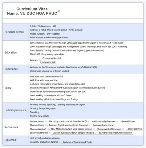 ready made resumes pdf 28 images resume sles uva career center free cv exles templates
