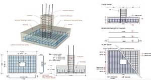 Home Unit Design Plans Spread Footings And The Details Before Construction