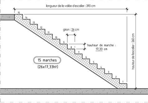Largeur D Une Marche D Escalier calcul escalier dimensions comprendrechoisir