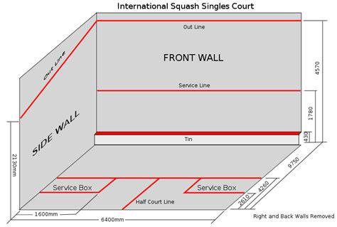dimensions of a squash court dimensions dimensions info