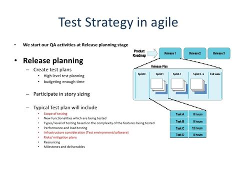 agile test plan sle templates resume exles