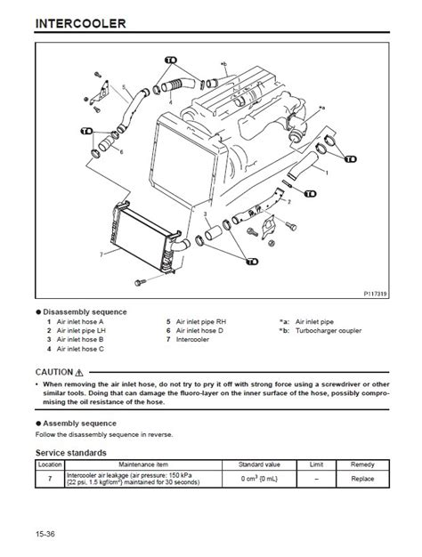 service manual how petrol cars work 2012 mitsubishi i miev electronic valve timing 2012 mitsubishi fuso canter 2012 2016 service manual pdf