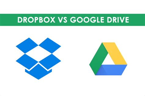 dropbox vs google drive dropbox vs google drive in 2017 teamwave