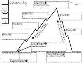 story arc template 25 best ideas about plot diagram on story arc