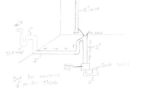 bathroom drain and vent diagram plumbing vent question terry love plumbing remodel diy