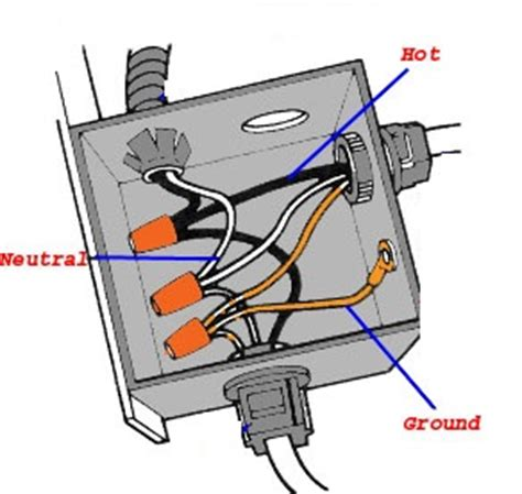 how to wire a junction box diagram to free