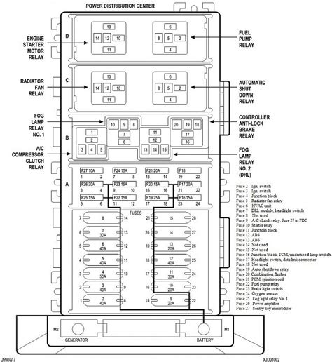 99 Jeep Wrangler Wiring Diagram 1997 Jeep Wrangler Fuse Box Diagram Vehiclepad Jeep